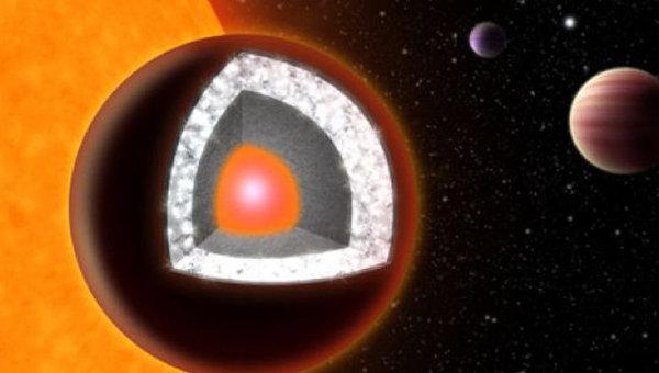 «Алмазная экзопланета» не такая уж и драгоценная, считают ученые